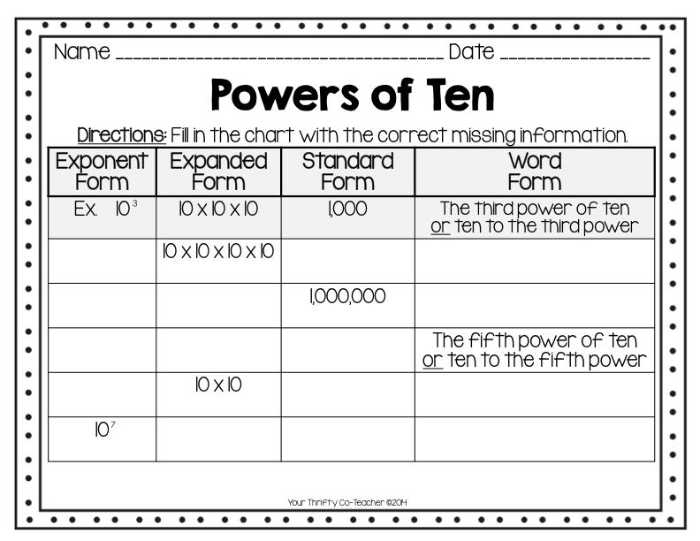 Multiplying Decimals By Powers Of 10 Worksheet ...