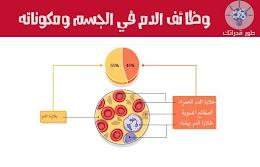 وظائف الدم في الجسم و مكوناته