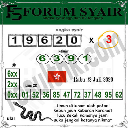 Forum Syair HK Rabu