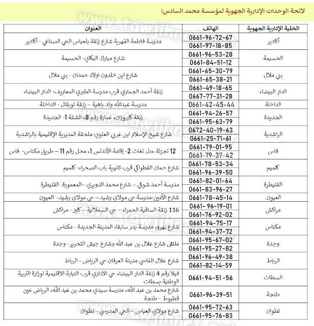 مؤسسة محمد السادس للاعمال الاجتماعية : فتح باب الترشيح للاستفادة من منحة التفوق الدراسي ʺاستحقاقʺ