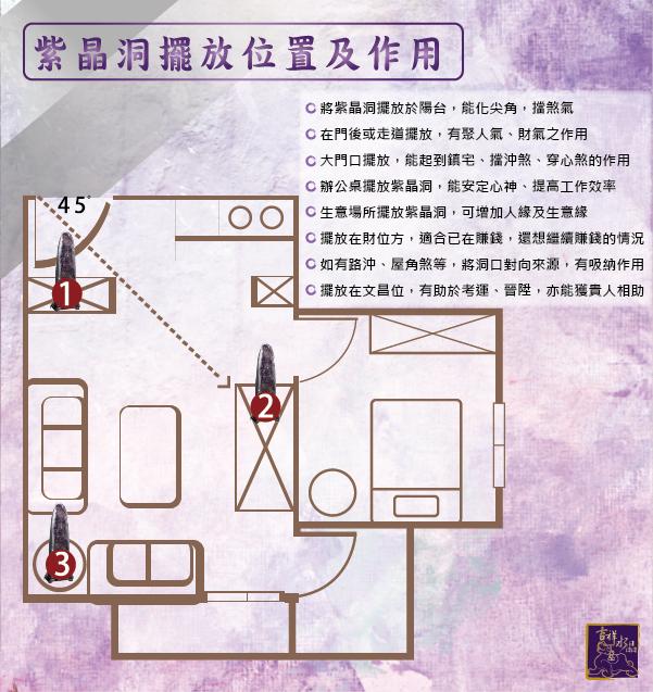 紫晶洞擺放位置及作用