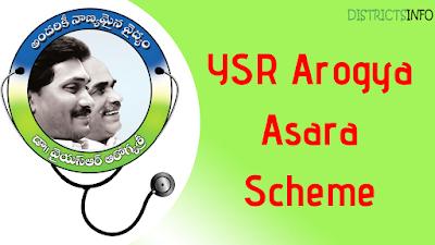 YSR Arogya Asara Scheme