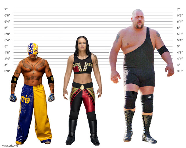 Shayna Baszler height comparison with Rey Mysterio and Big Show