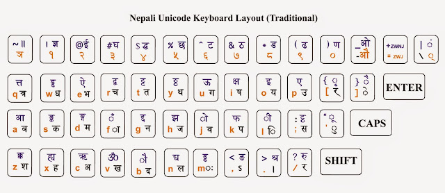 Nepali unicode traditional keyboard layout