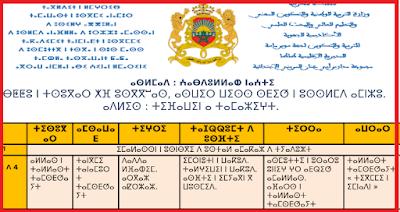 التوزيع السنوي للوحدات، المستوى السادس، اللغة الأمازيغية 2021 2022