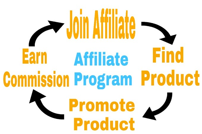 India's Top 5 Affiliate Marketing Program in 2019