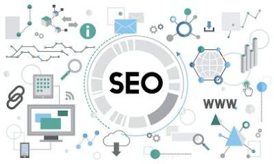 Key To Improve Web Presence – Impressive Websites And Effective SEO