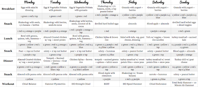 Hammer and Chisel week one meal plan @ashleydtl