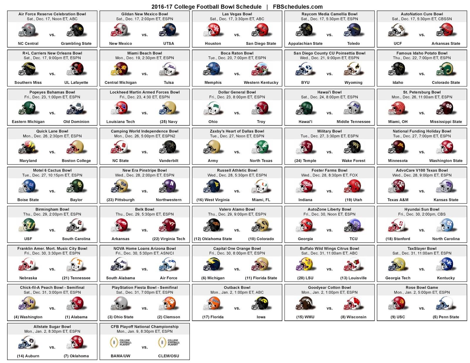 NCAA.com - College football bowl games: 5 takeaways …