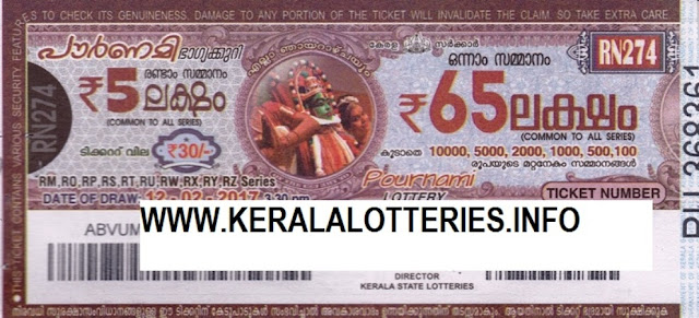 Full Result of Kerala lottery Pournami_RN-151