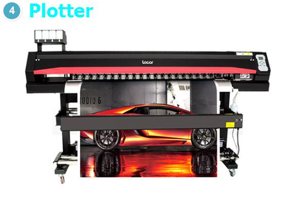 Perangkat Output Plotter