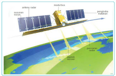 Satelit Radarsat