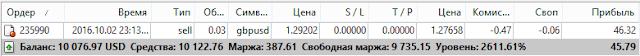 инвест-пароль, управляемый счет, ice-fx, forex