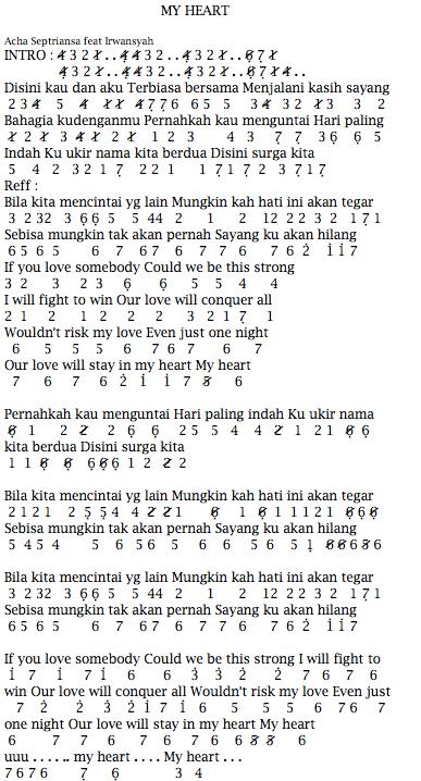 Not Angka Pianika Lagu Acha Septriasa fet Irwansyah My Heart