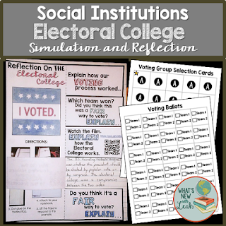 Social Institutions: Electoral College Simulation and Reflection