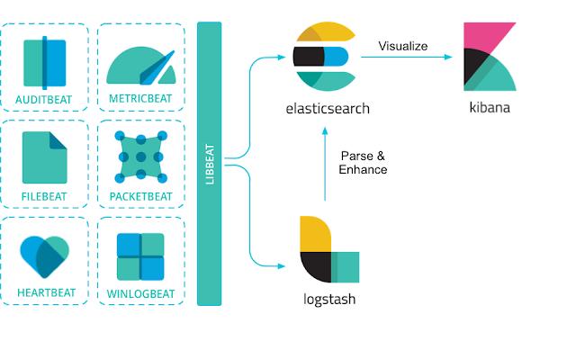 How to install elastic search 6.x.x in ubuntu 18.04