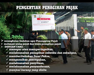 Penagihan Pajak Dengan Surat Paksa (PPSP)