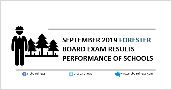 PERFORMANCE OF SCHOOLS: September 2019 Forester board exam