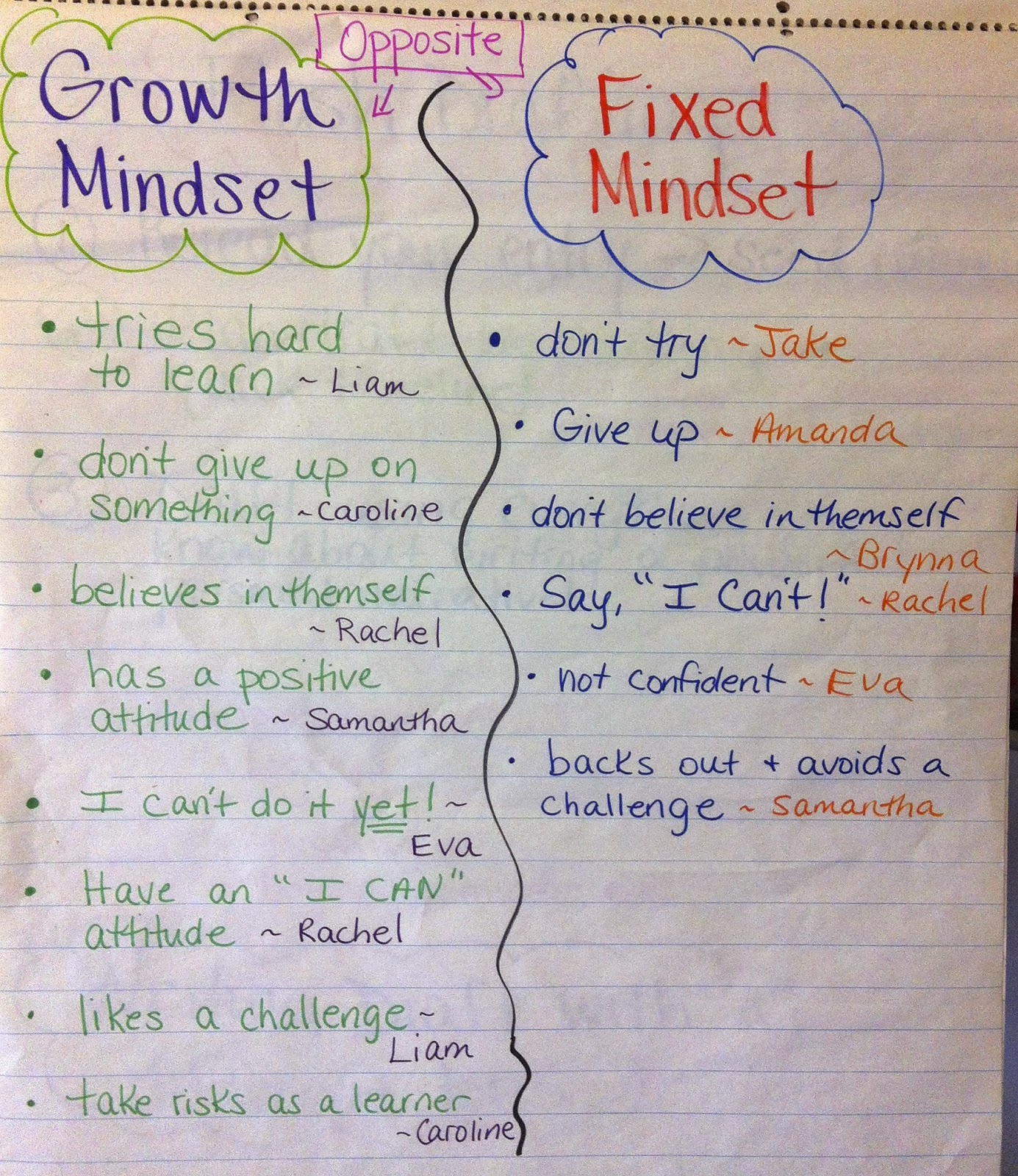 Growth Mindset Quotes On Being Wrong: Two Reflective Teachers: Teaching About Growth Mindset
