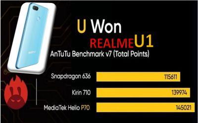 The largest claim in processor Realme U1 teaser Selfie shots
