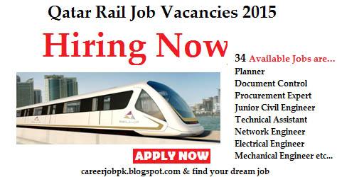 Latest Jobs in Qatar Railways Company