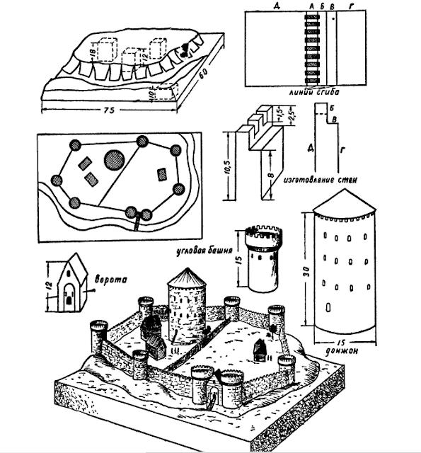 макет из папье-маше