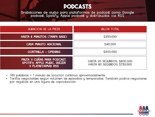 Tarifas de Locución en Pódcast - Colombia 2021