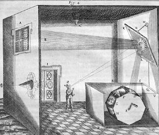 Kirchers Metamorphosis Machine