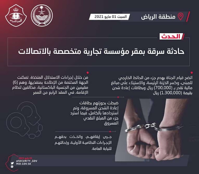 Riyadh Police arrested 6 Expats who stole 700,000 Riyals and Recharge Cards of 1.3 Million - Saudi-Expatriates.com