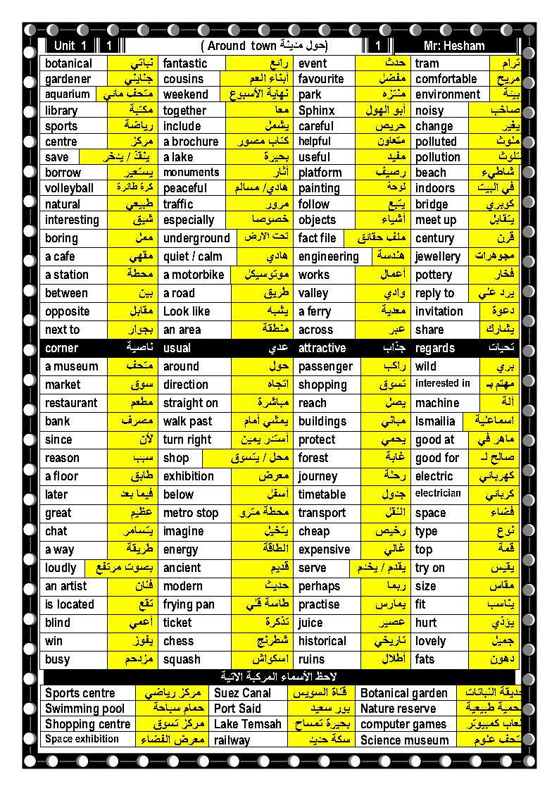 افضل مذكرة لغة إنجليزية(pdf-word) الصف الثالث الإعدادى الترم الأول 2022 مستر هشام ابوبكر