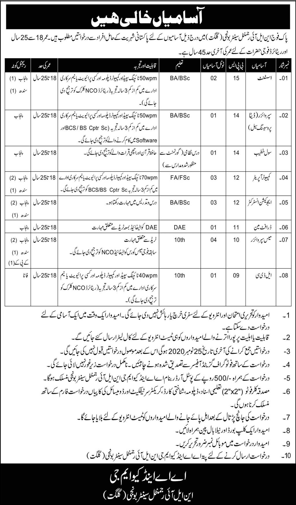 Pak Army NLI Regimental Centre November Jobs in Pakistan For Male and Female Jobs 2021
