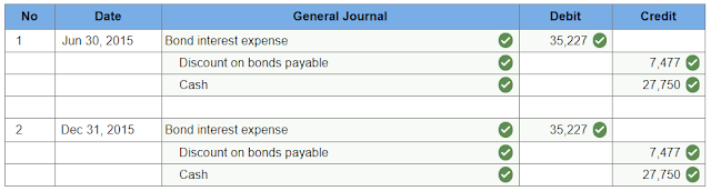 Prepare the journal entries to record the first two interest payments