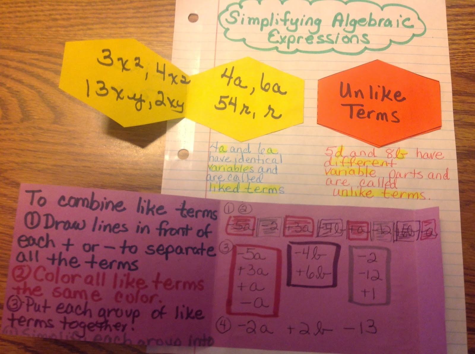 Equation Freak Like Terms Unlike Terms Foldable