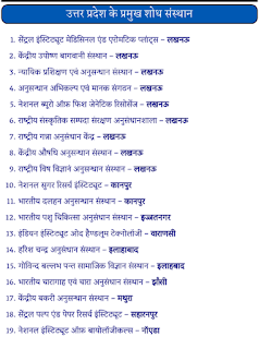Uttar-Pradesh-Ke-Pramukh-Shodh-Sansthan-PDF-Book-In-Hindi