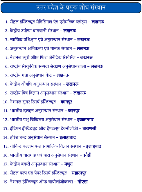 उत्तर प्रदेश के प्रमुख शोध संस्थान पीडीऍफ़ पुस्तक | Uttar Pradesh Ke Pramukh Shodh Sansthan PDF Book In Hindi