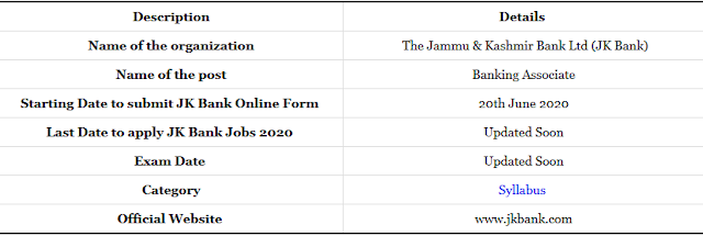 Jammu and Kashmir Bank Associate Exam Details