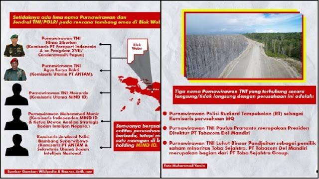 Diungkap KontraS, Ini Nama Purnawirawan TNI - Pejabat BIN di Perusahaan Tambang Blok Wabu