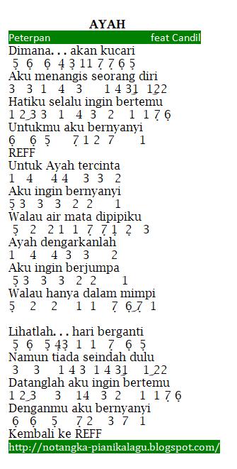 Not Angka Lagu Pianika Lagu Ayah Peterpan feat Candil