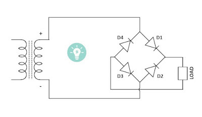 Bridge-rectifier-circuit-diagram
