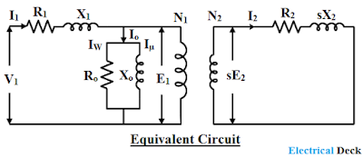 Equivalent Circuit of an Induction Motor