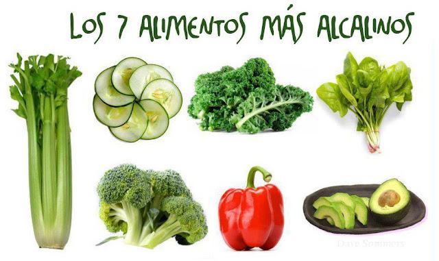 Resultado de imagen para ¿Qué alimentos alcalinizan el cuerpo?