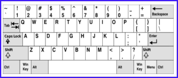 QWERTY-KEYBOARD-LAYOUT
