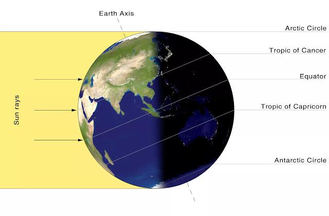 Spring 2019 Northern Hemisphere