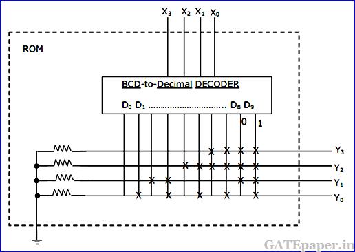 draw logic circuit using only nand gates