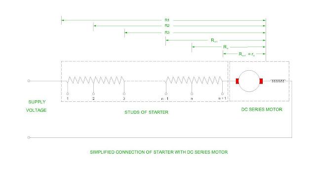design-0f-dc-series-motor-starter