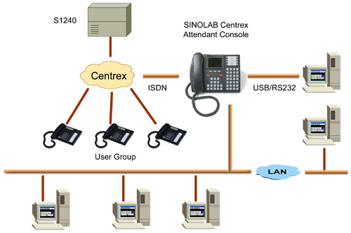 What Is a Centrex Phone System? | Vyas Infotech