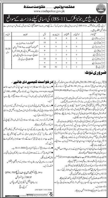 sindh-police-junior-clerk-jobs-2020-application-form