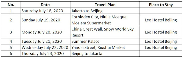 membuat visa china online - itinerary