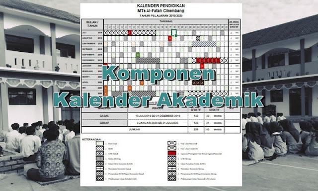 Komponen-komponen Dalam Kalender Pendidikan