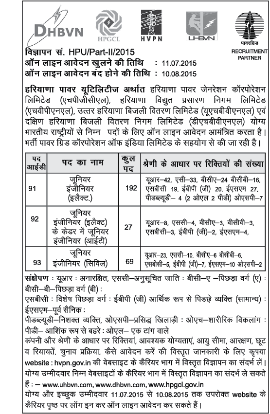 DHVBN Recruitment 2015